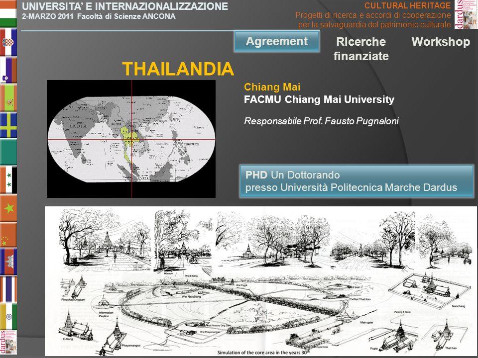 Chiang Mai FACMU Chiang Mai University THAILANDIA Agreement Ricerche finanziate Workshop UNIVERSITA E INTERNAZIONALIZZAZIONE 2-MARZO 2011 Facoltà di S