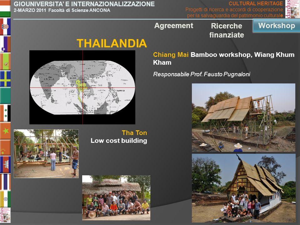 Chiang Mai Bamboo workshop, Wiang Khum Kham THAILANDIA Agreement Ricerche finanziate Workshop Tha Ton Low cost building GIOUNIVERSITA E INTERNAZIONALI