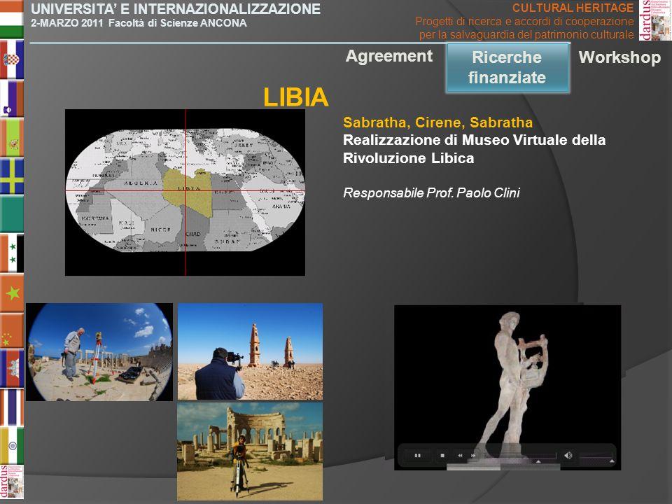 Sabratha, Cirene, Sabratha Realizzazione di Museo Virtuale della Rivoluzione Libica Responsabile Prof. Paolo Clini LIBIA Agreement Ricerche finanziate