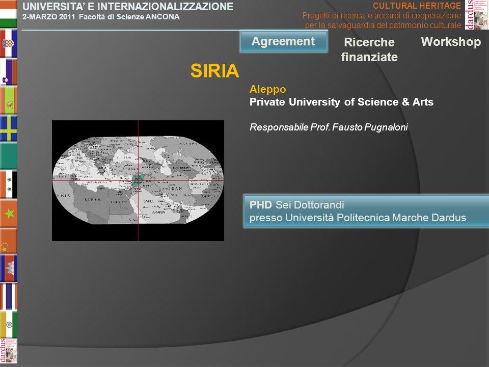 SIRIA Agreemen t Ricerche finanziate Workshop UNIVERSITA E INTERNAZIONALIZZAZIONE 2-MARZO 2011 Facoltà di Scienze ANCONA Aleppo Private University of
