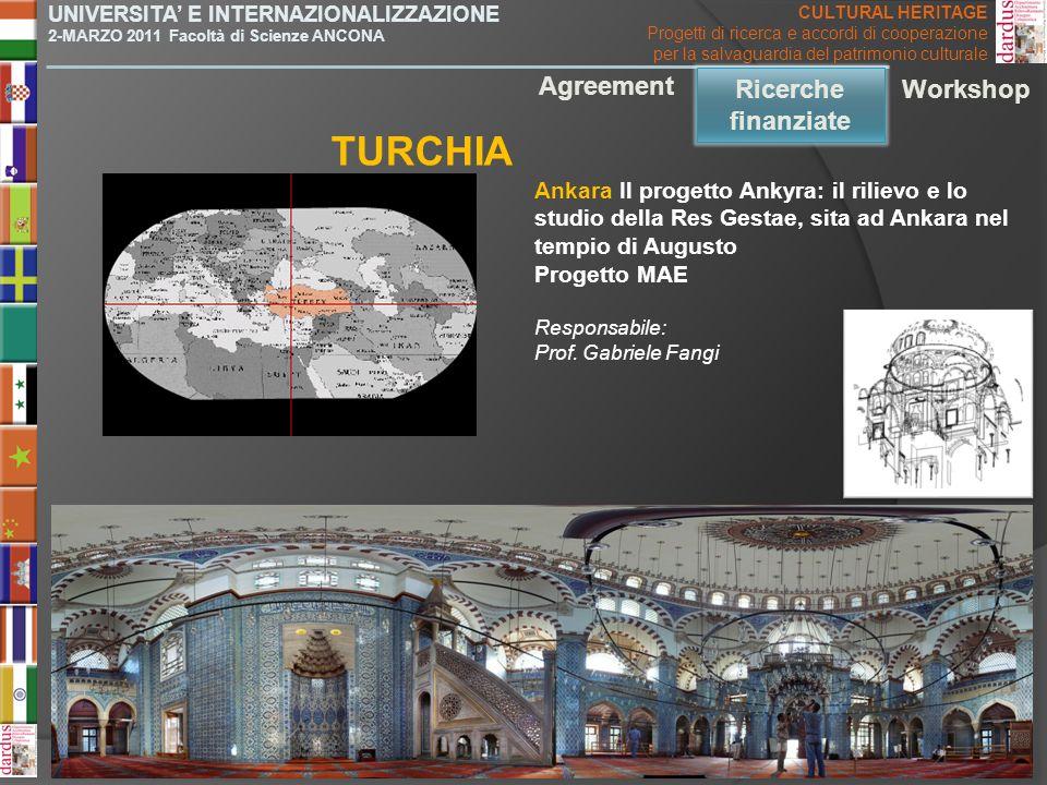 TURCHIA Ankara Il progetto Ankyra: il rilievo e lo studio della Res Gestae, sita ad Ankara nel tempio di Augusto Progetto MAE Agreement Ricerche finan