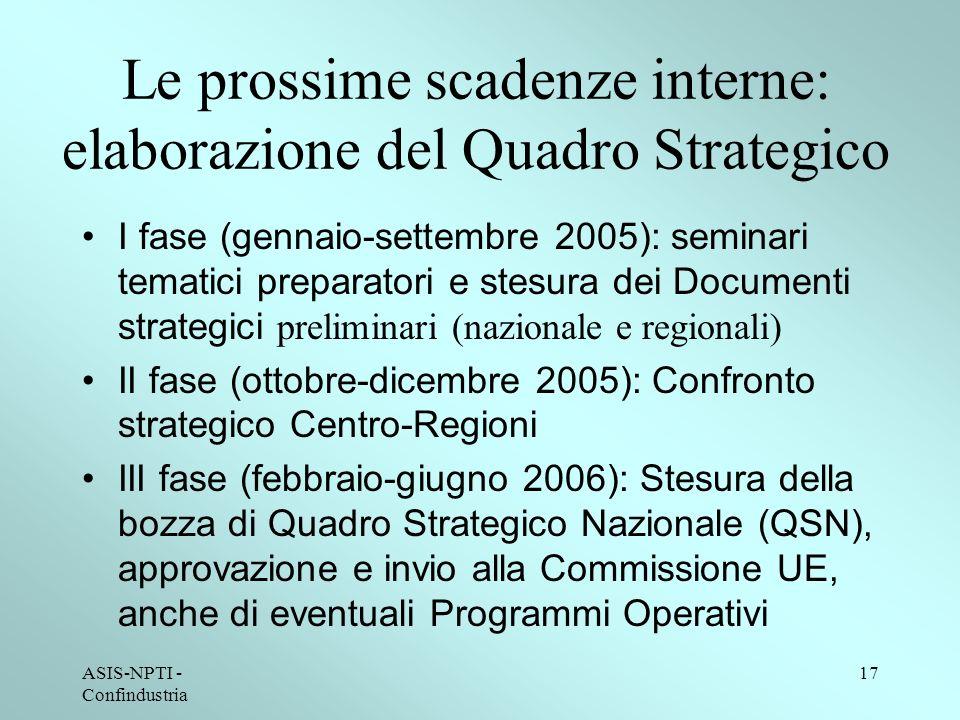 ASIS-NPTI - Confindustria 17 Le prossime scadenze interne: elaborazione del Quadro Strategico I fase (gennaio-settembre 2005): seminari tematici preparatori e stesura dei Documenti strategici preliminari (nazionale e regionali) II fase (ottobre-dicembre 2005): Confronto strategico Centro-Regioni III fase (febbraio-giugno 2006): Stesura della bozza di Quadro Strategico Nazionale (QSN), approvazione e invio alla Commissione UE, anche di eventuali Programmi Operativi