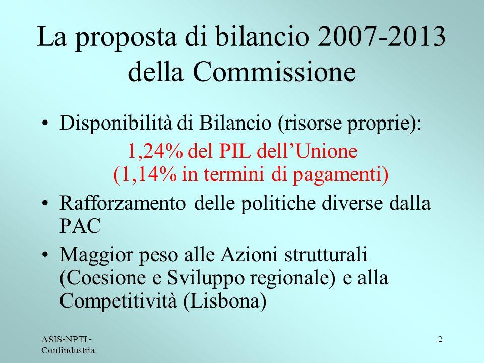 ASIS-NPTI - Confindustria 23 I nuovi massimali proposti