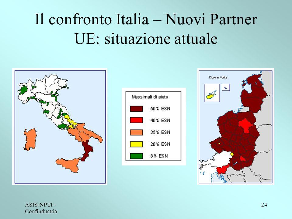 ASIS-NPTI - Confindustria 24 Il confronto Italia – Nuovi Partner UE: situazione attuale