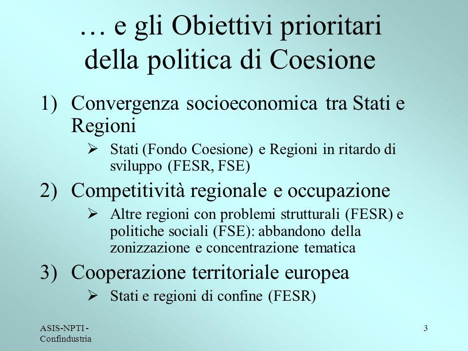ASIS-NPTI - Confindustria 3 … e gli Obiettivi prioritari della politica di Coesione 1)Convergenza socioeconomica tra Stati e Regioni Stati (Fondo Coesione) e Regioni in ritardo di sviluppo (FESR, FSE) 2)Competitività regionale e occupazione Altre regioni con problemi strutturali (FESR) e politiche sociali (FSE): abbandono della zonizzazione e concentrazione tematica 3)Cooperazione territoriale europea Stati e regioni di confine (FESR)