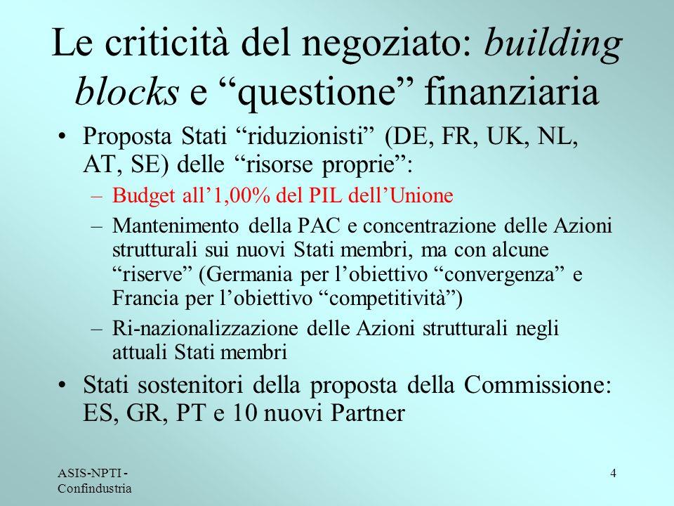 ASIS-NPTI - Confindustria 25 Il confronto Italia – Nuovi Partner UE: situazione dal 2007