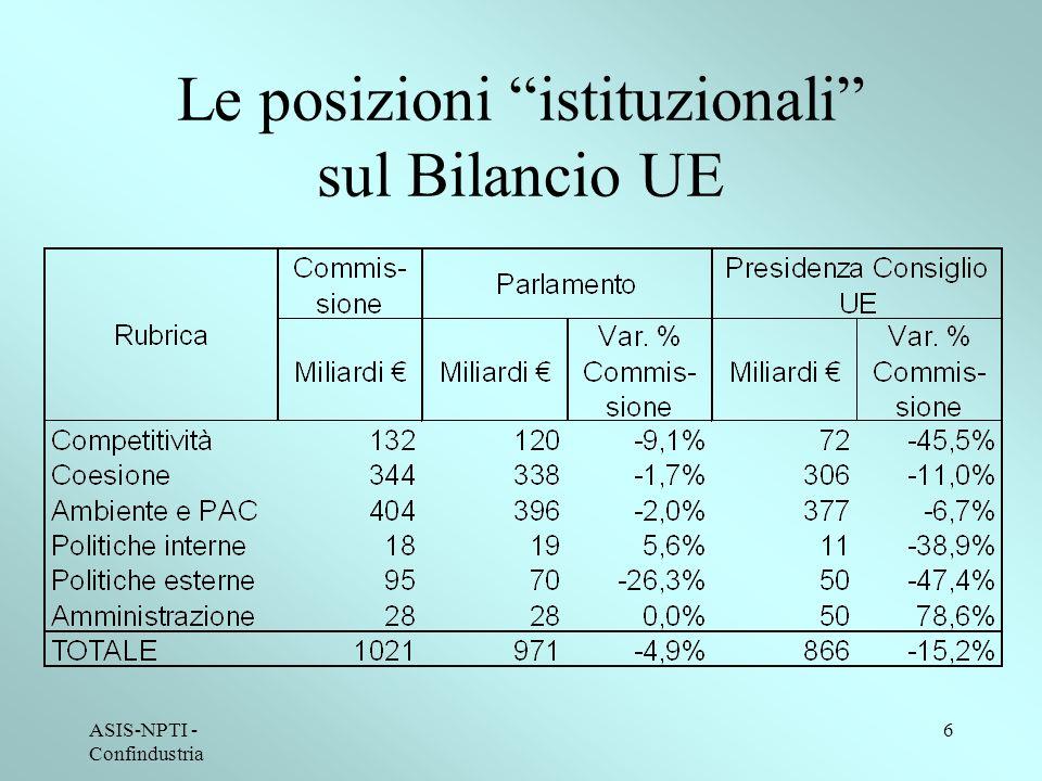 ASIS-NPTI - Confindustria 6 Le posizioni istituzionali sul Bilancio UE