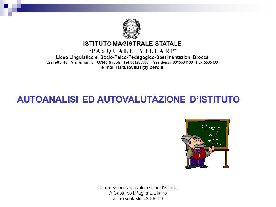 Commissione autovalutazione d istituto: A.Castaldo I.Paglia L.Uliano anno scolastico 2008-09 ISTITUTO MAGISTRALE STATALE P A S Q U A L E V I L L A R I Liceo Linguistico e Socio-Psico-Pedagogico-Sperimentazioni Brocca Distretto 48 - Via Rimini, 6 - 80143 Napoli - Tel 081265906 -Presidenza 0815634180 -Fax 5535490 e-mail istitutovillari@libero.it AUTOANALISI ED AUTOVALUTAZIONE DISTITUTO