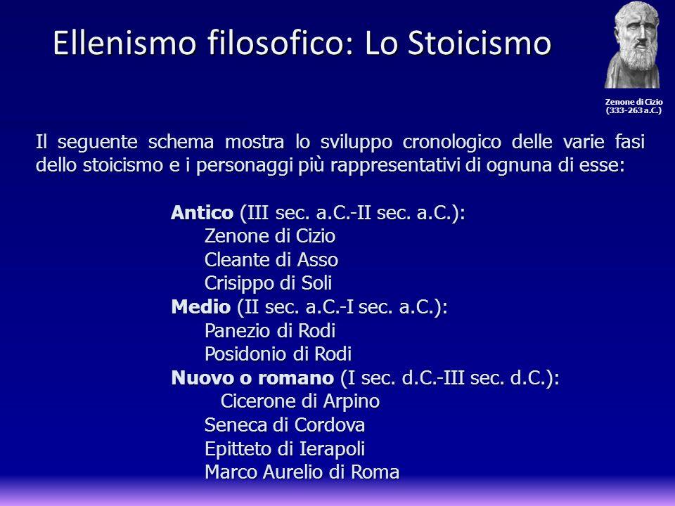 Il seguente schema mostra lo sviluppo cronologico delle varie fasi dello stoicismo e i personaggi più rappresentativi di ognuna di esse: Antico (III s