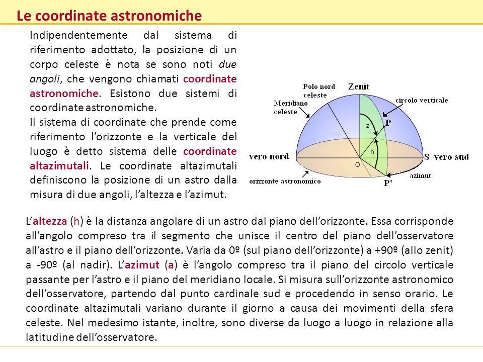 Le coordinate astronomiche Indipendentemente dal sistema di riferimento adottato, la posizione di un corpo celeste è nota se sono noti due angoli, che