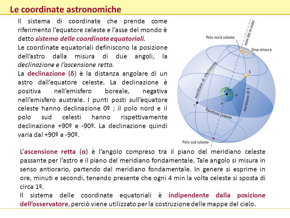 Le coordinate astronomiche Il sistema di coordinate che prende come riferimento lequatore celeste e lasse del mondo è detto sistema delle coordinate e
