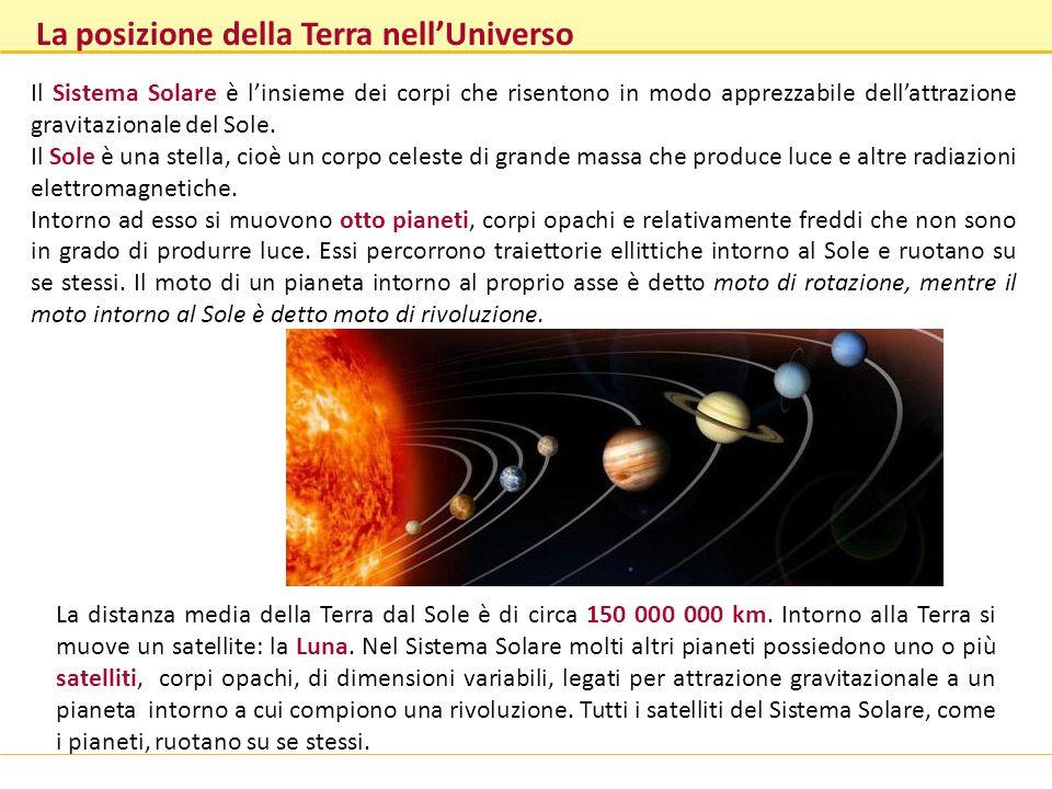 La posizione della Terra nellUniverso Il Sistema Solare è linsieme dei corpi che risentono in modo apprezzabile dellattrazione gravitazionale del Sole