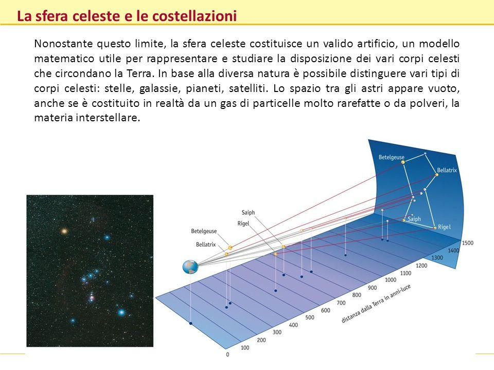 La sfera celeste e le costellazioni Nonostante questo limite, la sfera celeste costituisce un valido artificio, un modello matematico utile per rappre