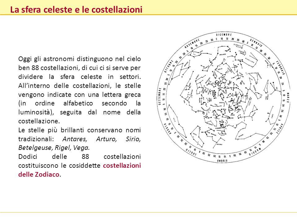 La sfera celeste e le costellazioni Oggi gli astronomi distinguono nel cielo ben 88 costellazioni, di cui ci si serve per dividere la sfera celeste in