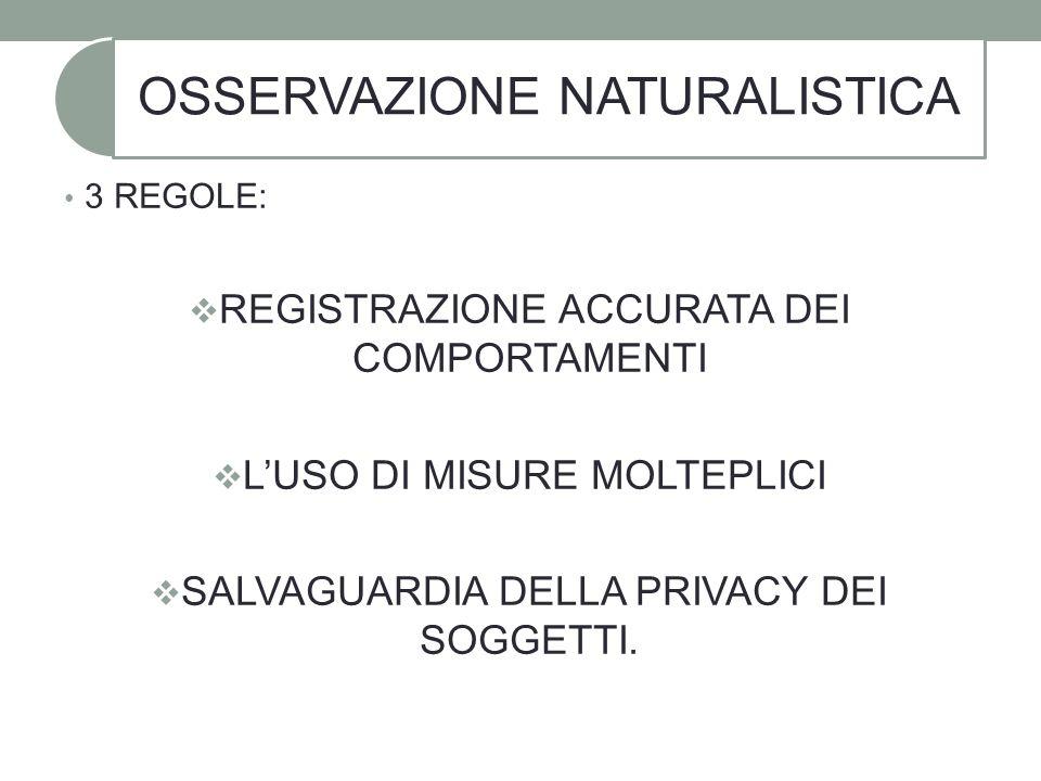 OSSERVAZIONE NATURALISTICA 3 REGOLE: REGISTRAZIONE ACCURATA DEI COMPORTAMENTI LUSO DI MISURE MOLTEPLICI SALVAGUARDIA DELLA PRIVACY DEI SOGGETTI.