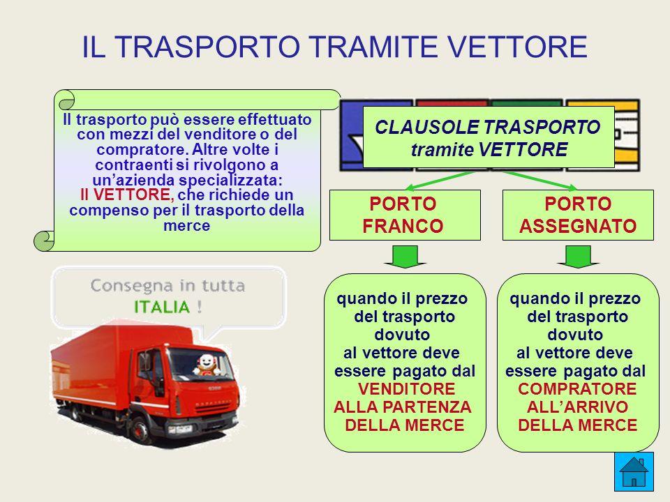 IL TRASPORTO TRAMITE VETTORE Il trasporto può essere effettuato con mezzi del venditore o del compratore. Altre volte i contraenti si rivolgono a unaz