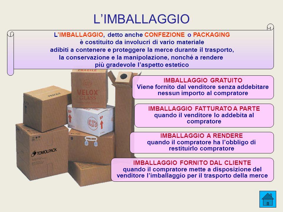 LIMBALLAGGIO LIMBALLAGGIO, detto anche CONFEZIONE o PACKAGING è costituito da involucri di vario materiale adibiti a contenere e proteggere la merce d