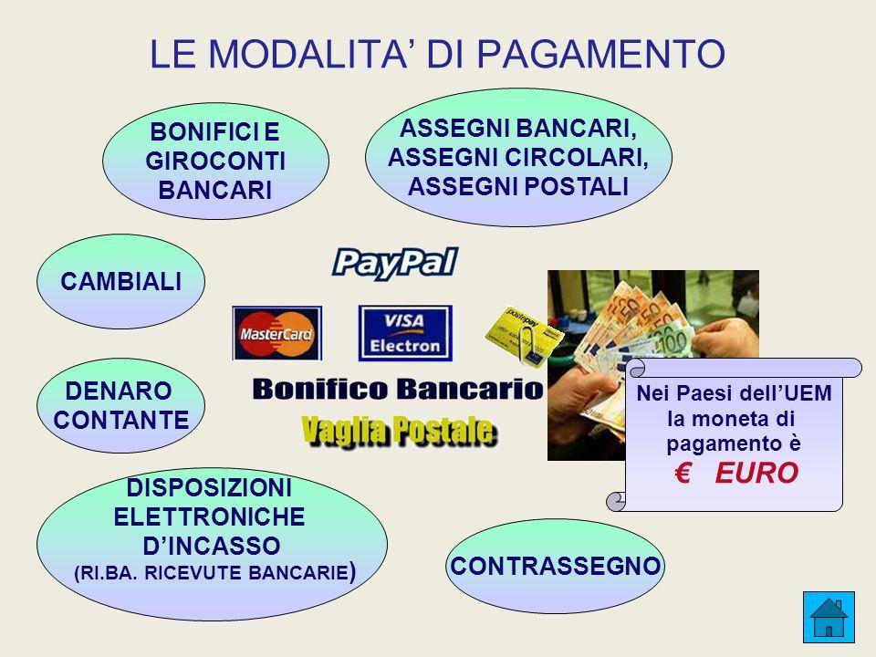 LE MODALITA DI PAGAMENTO Nei Paesi dellUEM la moneta di pagamento è EURO BONIFICI E GIROCONTI BANCARI DENARO CONTANTE DISPOSIZIONI ELETTRONICHE DINCASSO (RI.BA.