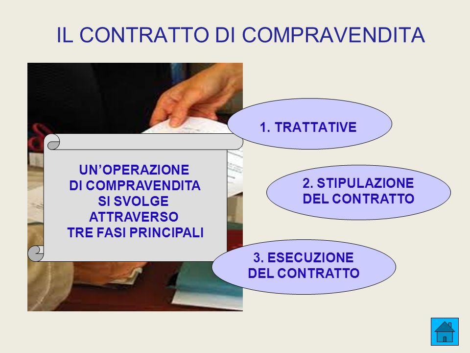 IL CONTRATTO DI COMPRAVENDITA 2. STIPULAZIONE DEL CONTRATTO UNOPERAZIONE DI COMPRAVENDITA SI SVOLGE ATTRAVERSO TRE FASI PRINCIPALI 1. TRATTATIVE 3. ES