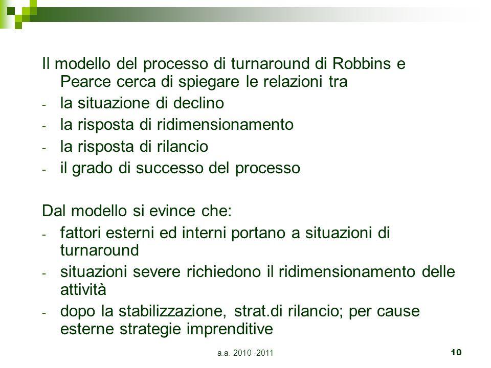 a.a. 2010 -201110 Il modello del processo di turnaround di Robbins e Pearce cerca di spiegare le relazioni tra - la situazione di declino - la rispost