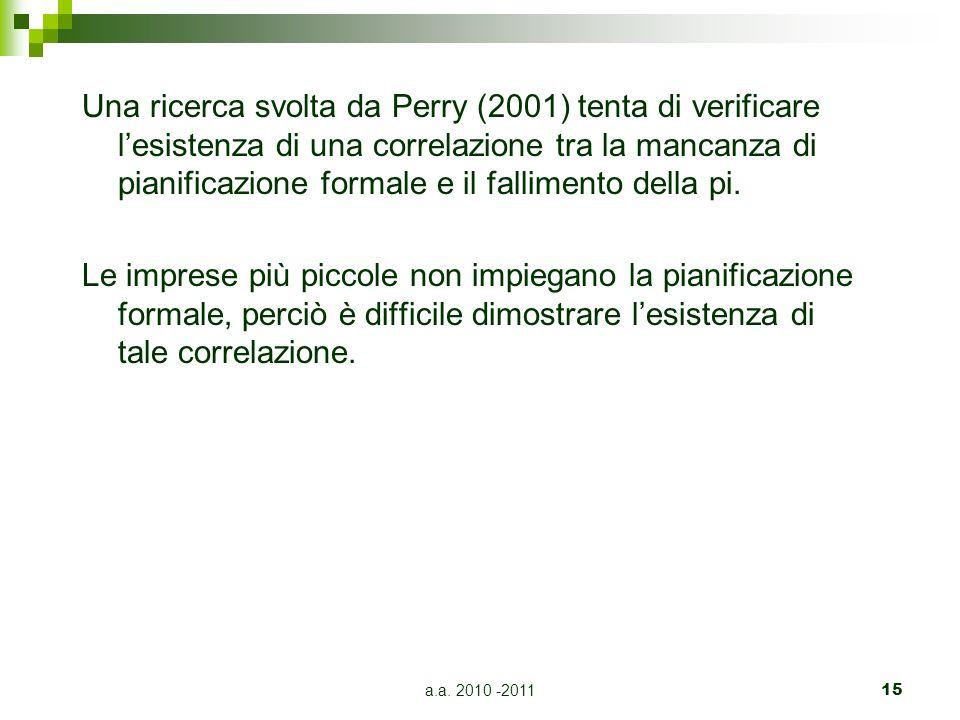 a.a. 2010 -201115 Una ricerca svolta da Perry (2001) tenta di verificare lesistenza di una correlazione tra la mancanza di pianificazione formale e il