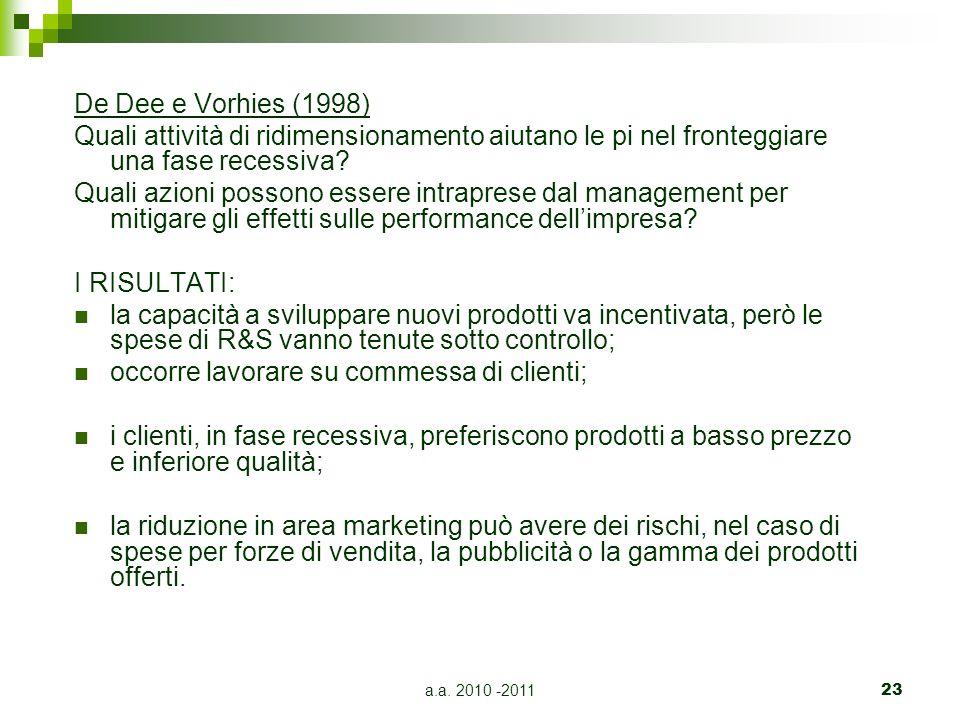 a.a. 2010 -201123 De Dee e Vorhies (1998) Quali attività di ridimensionamento aiutano le pi nel fronteggiare una fase recessiva? Quali azioni possono