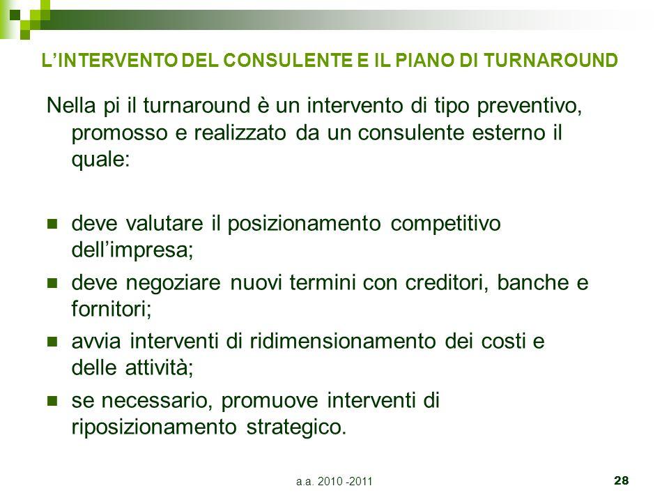 a.a. 2010 -201128 Nella pi il turnaround è un intervento di tipo preventivo, promosso e realizzato da un consulente esterno il quale: deve valutare il
