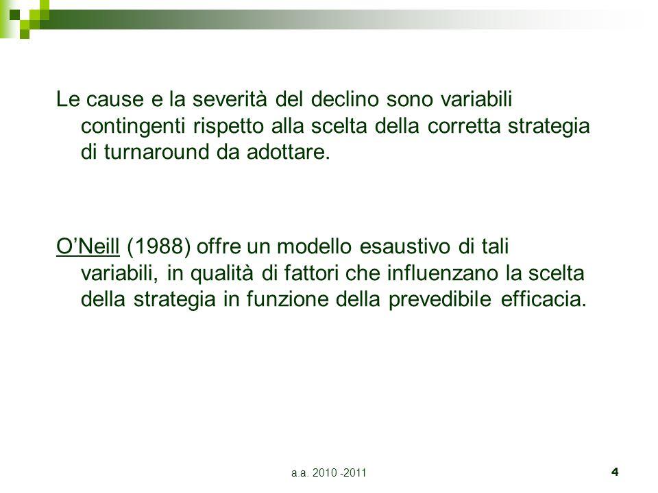a.a. 2010 -20114 Le cause e la severità del declino sono variabili contingenti rispetto alla scelta della corretta strategia di turnaround da adottare