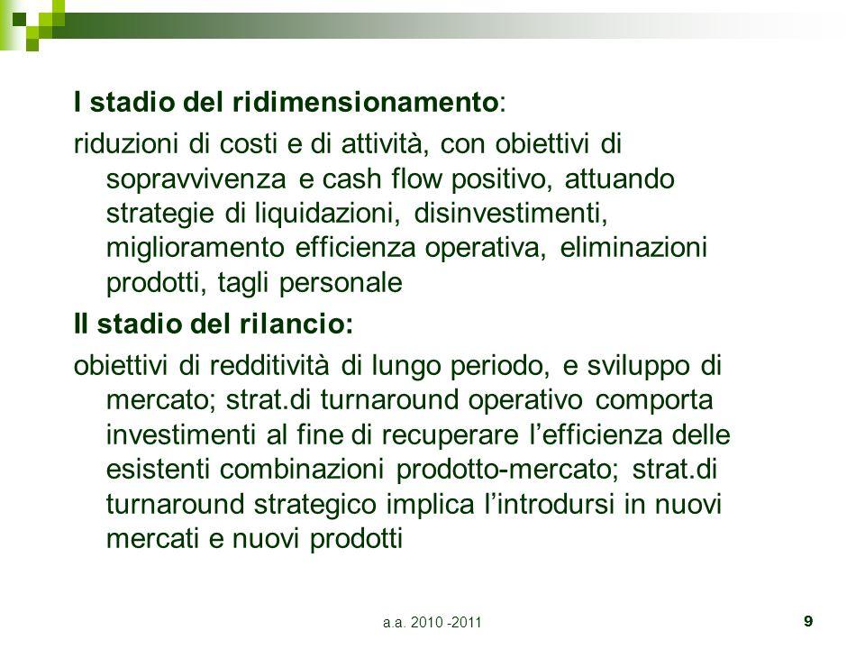 a.a. 2010 -20119 I stadio del ridimensionamento: riduzioni di costi e di attività, con obiettivi di sopravvivenza e cash flow positivo, attuando strat