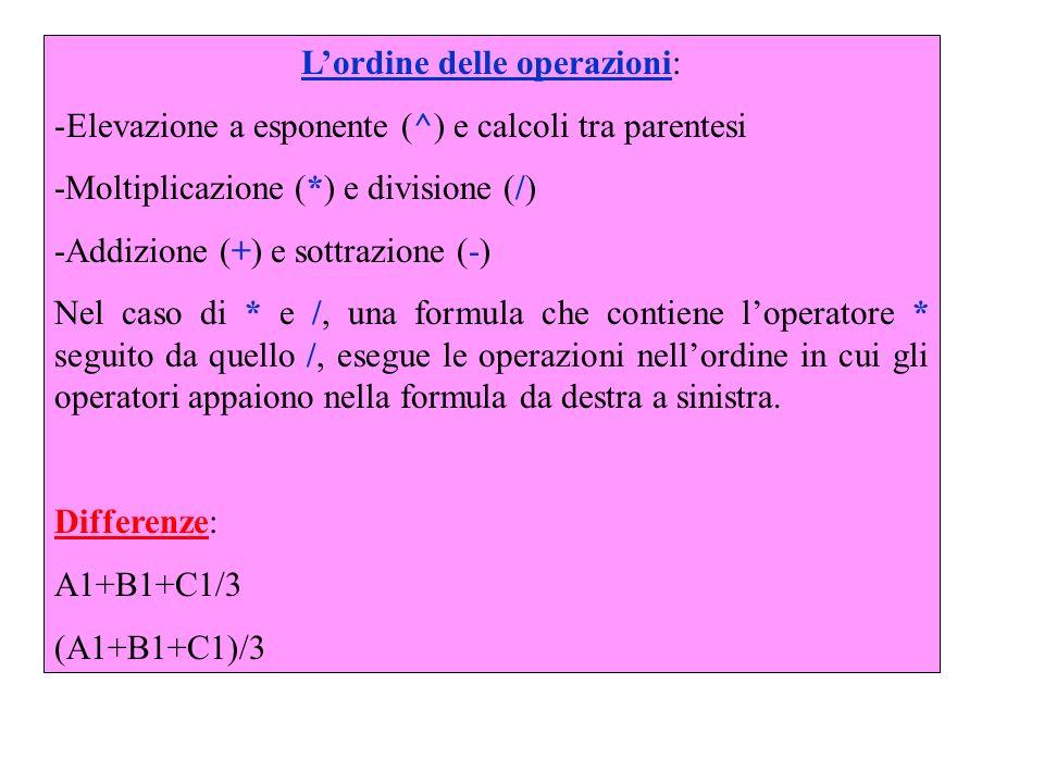 Lordine delle operazioni: -Elevazione a esponente (^) e calcoli tra parentesi -Moltiplicazione (*) e divisione (/) -Addizione (+) e sottrazione (-) Ne
