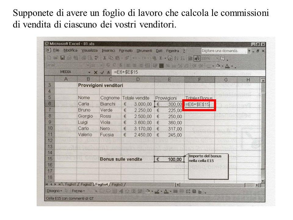 Supponete di avere un foglio di lavoro che calcola le commissioni di vendita di ciascuno dei vostri venditori.