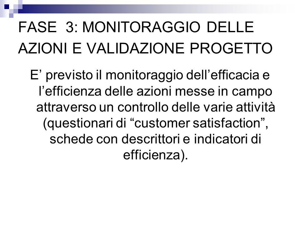 FASE 3: MONITORAGGIO DELLE AZIONI E VALIDAZIONE PROGETTO E previsto il monitoraggio dellefficacia e lefficienza delle azioni messe in campo attraverso