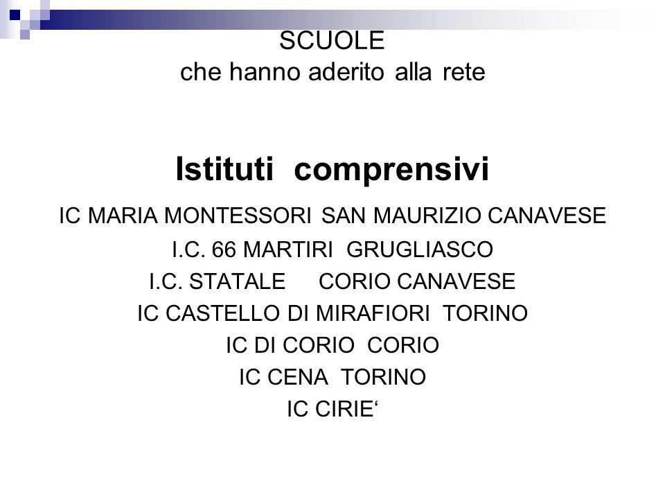 SCUOLE che hanno aderito alla rete Istituti comprensivi IC MARIA MONTESSORI SAN MAURIZIO CANAVESE I.C. 66 MARTIRI GRUGLIASCO I.C. STATALE CORIO CANAVE