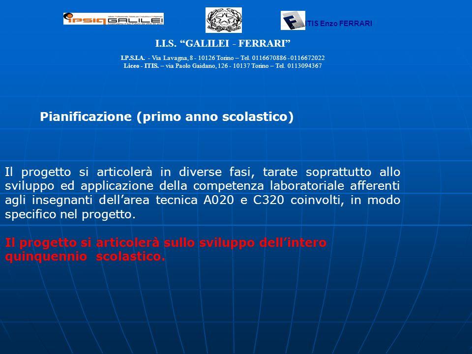 Pianificazione (primo anno scolastico) I.I.S. GALILEI - FERRARI I.P.S.I.A. - Via Lavagna, 8 - 10126 Torino – Tel. 0116670886 - 0116672022 Liceo - ITIS