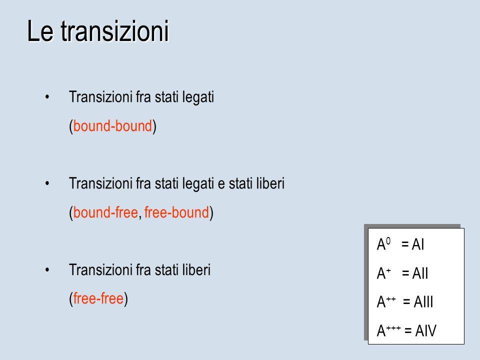 Le transizioni Transizioni fra stati legati (bound-bound) Transizioni fra stati legati e stati liberi (bound-free, free-bound) Transizioni fra stati l