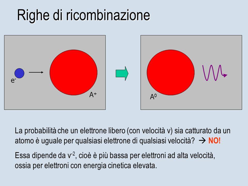 Righe di ricombinazione A0A0 e-e- A+A+ La probabilità che un elettrone libero (con velocità v) sia catturato da un atomo è uguale per qualsiasi elettr