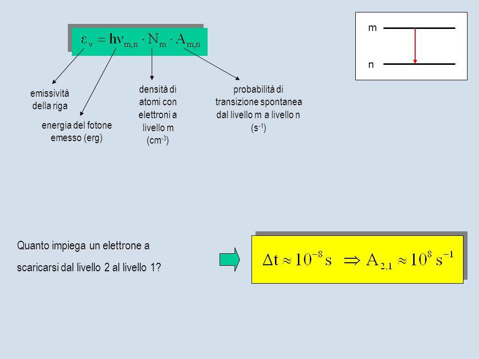 emissività della riga energia del fotone emesso (erg) densità di atomi con elettroni a livello m (cm -3 ) probabilità di transizione spontanea dal liv
