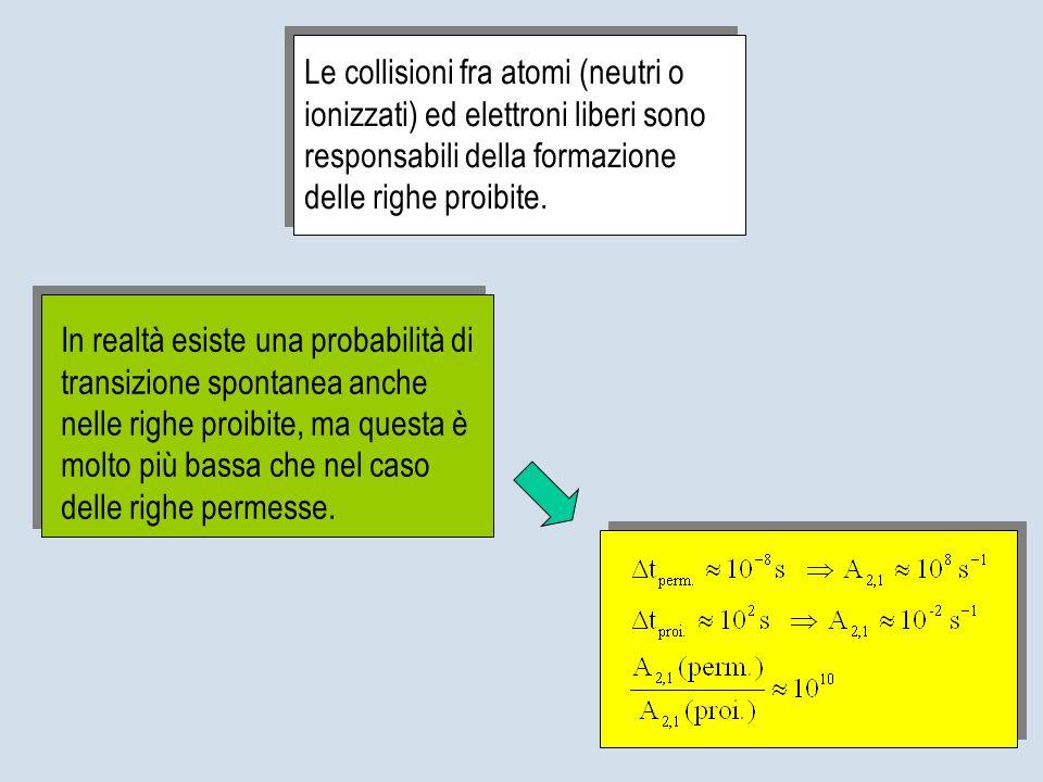 Le collisioni fra atomi (neutri o ionizzati) ed elettroni liberi sono responsabili della formazione delle righe proibite. In realtà esiste una probabi