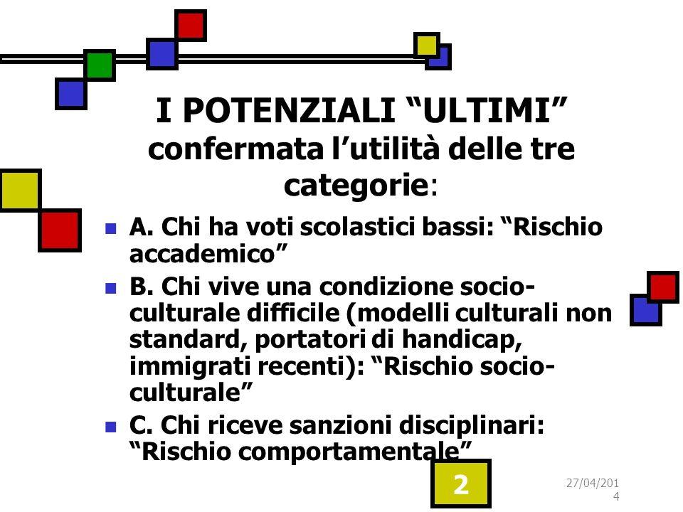 27/04/2014 2 I POTENZIALI ULTIMI confermata lutilità delle tre categorie: A.