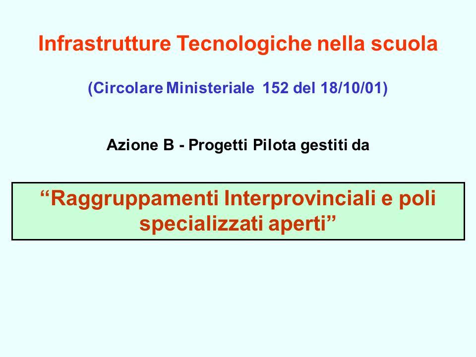 (Circolare Ministeriale 152 del 18/10/01) Azione B - Progetti Pilota gestiti da Infrastrutture Tecnologiche nella scuola Raggruppamenti Interprovinciali e poli specializzati aperti