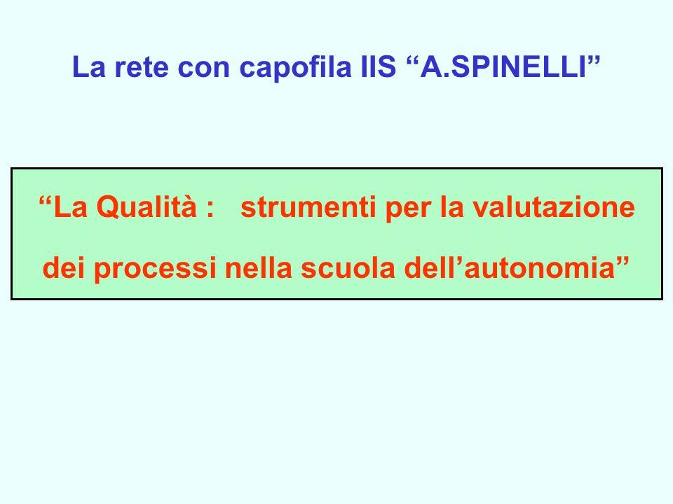 La rete con capofila IIS A.SPINELLI La Qualità : strumenti per la valutazione dei processi nella scuola dellautonomia
