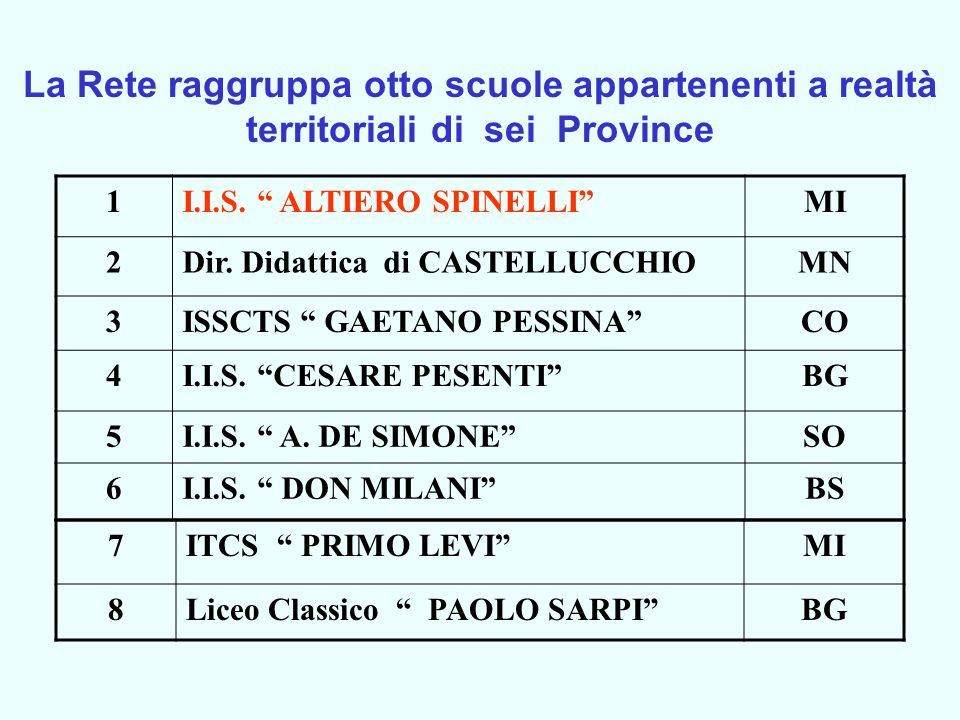 1I.I.S. ALTIERO SPINELLIMI 2Dir. Didattica di CASTELLUCCHIOMN 3ISSCTS GAETANO PESSINACO 4I.I.S.