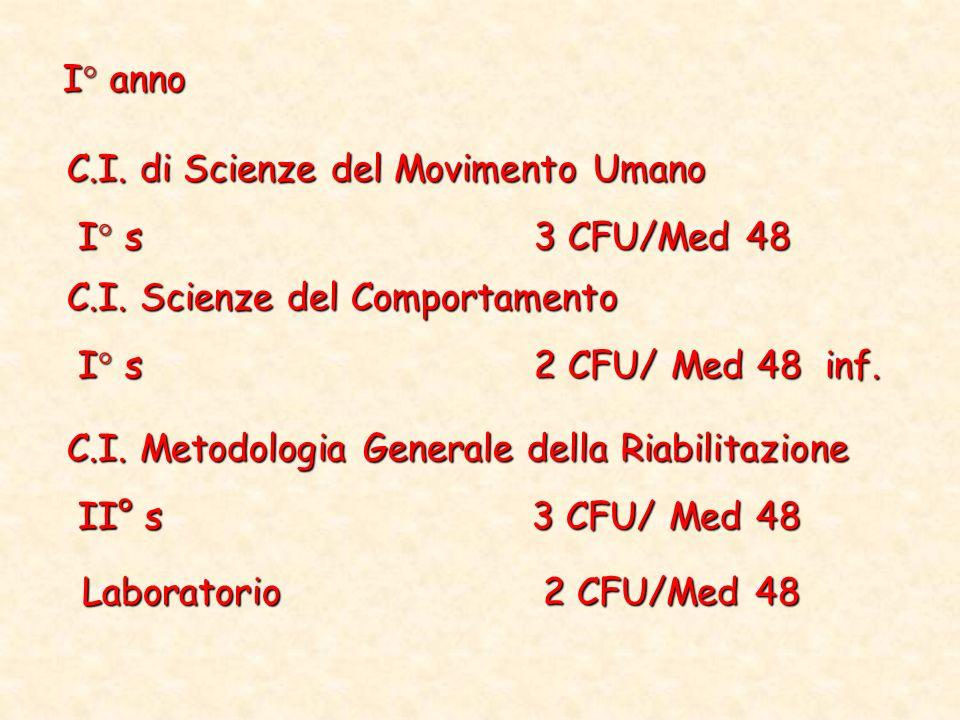 C.I. Metodologia Generale della Riabilitazione II° s 3 CFU/ Med 48 II° s 3 CFU/ Med 48 C.I. di Scienze del Movimento Umano I° s 3 CFU/Med 48 I° s 3 CF