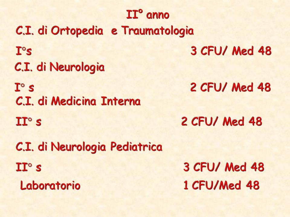 II° anno C.I. di Ortopedia e Traumatologia I°s 3 CFU/ Med 48 C.I. di Neurologia C.I. di Neurologia I° s 2 CFU/ Med 48 I° s 2 CFU/ Med 48 C.I. di Medic