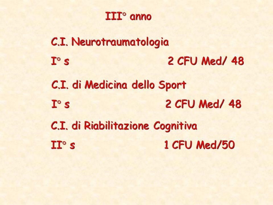 III° anno C.I. di Medicina dello Sport I° s 2 CFU Med/ 48 C.I. Neurotraumatologia C.I. Neurotraumatologia I° s 2 CFU Med/ 48 I° s 2 CFU Med/ 48 C.I. d