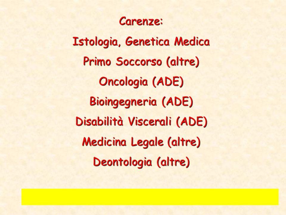 Carenze: Istologia, Genetica Medica Primo Soccorso (altre) Oncologia (ADE) Bioingegneria (ADE) Disabilità Viscerali (ADE) Medicina Legale (altre) Deon