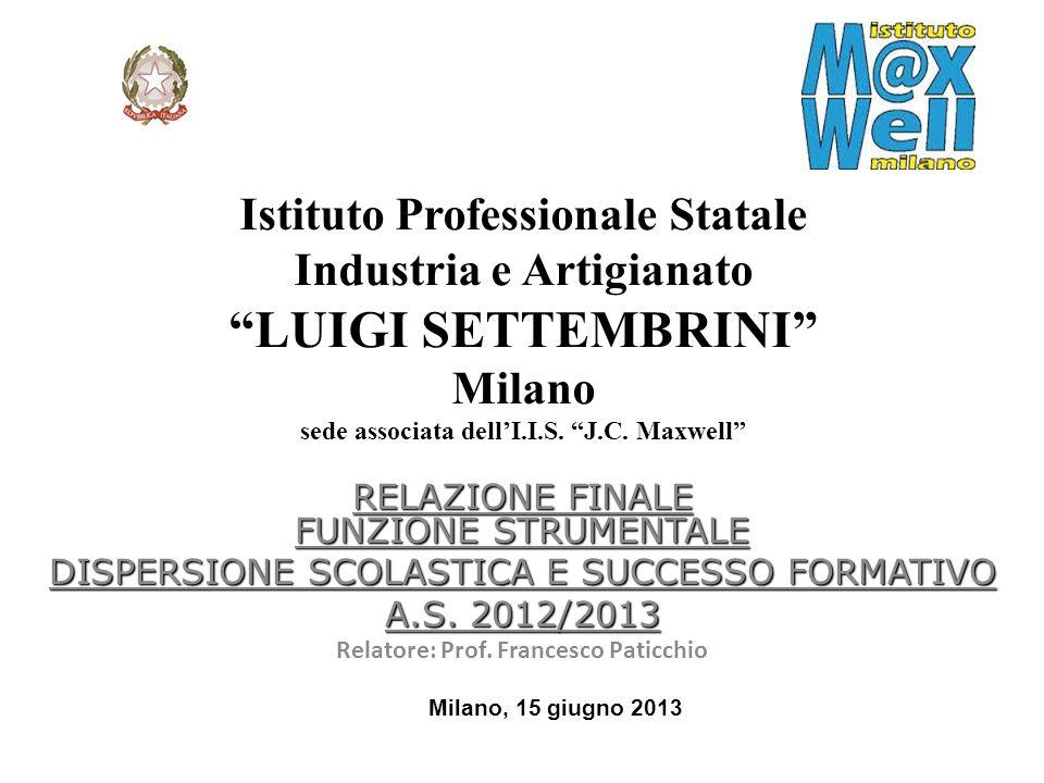 Istituto Professionale Statale Industria e Artigianato LUIGI SETTEMBRINI Milano sede associata dellI.I.S. J.C. Maxwell RELAZIONE FINALE FUNZIONE STRUM