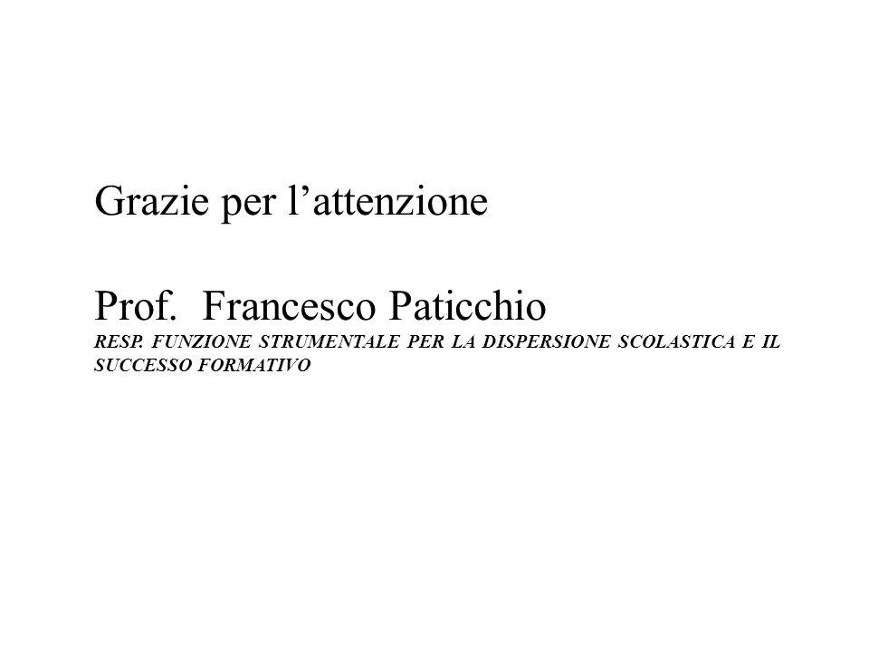 Grazie per lattenzione Prof. Francesco Paticchio RESP. FUNZIONE STRUMENTALE PER LA DISPERSIONE SCOLASTICA E IL SUCCESSO FORMATIVO