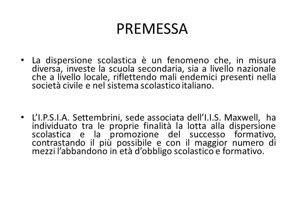 RELAZIONE LIPSIA Settembrini è una scuola frequentata da 200 studenti circa, inserita nel contesto periferico di Milano.