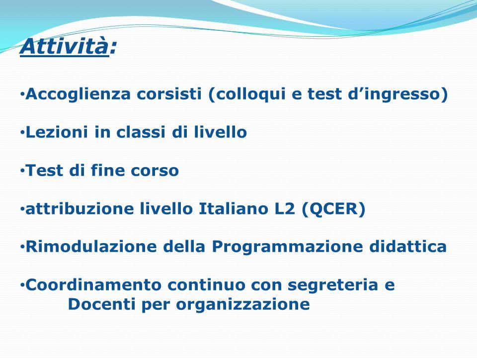 Attività: Accoglienza corsisti (colloqui e test dingresso) Lezioni in classi di livello Test di fine corso attribuzione livello Italiano L2 (QCER) Rim